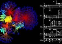 genen_muziek